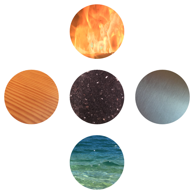 5 Elements Theory